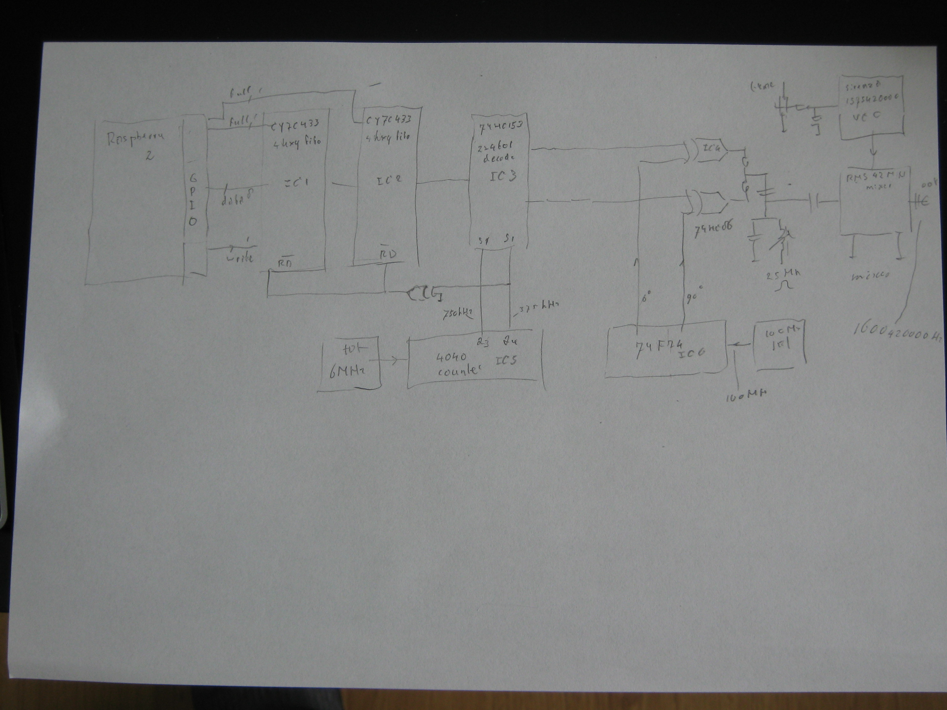 Raspberry Pi As Digital Dvb S Tv Transmitter T Circuit Diagram The Failed To Load Image Http Panteltjecom Pub Datv Img 3943
